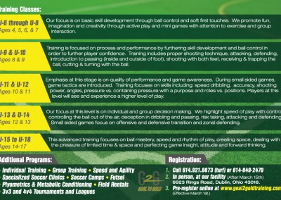 Goal2Gold Postcard - Back