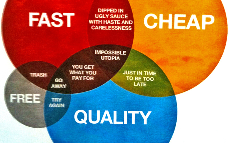 Fast, Cheap or Quality – Pick 2